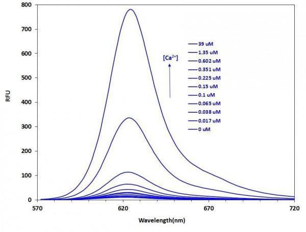 Calbryte(TM)-630, potassium salt