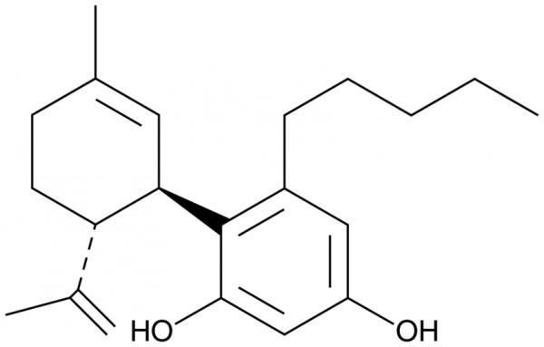 Abnormal Cannabidiol