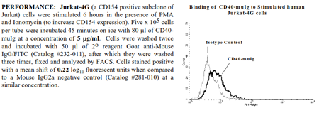 CD40 -muIg Fusion Protein, (human), preservative free