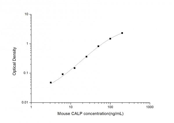 Mouse CALP (Calprotectin) ELISA Kit