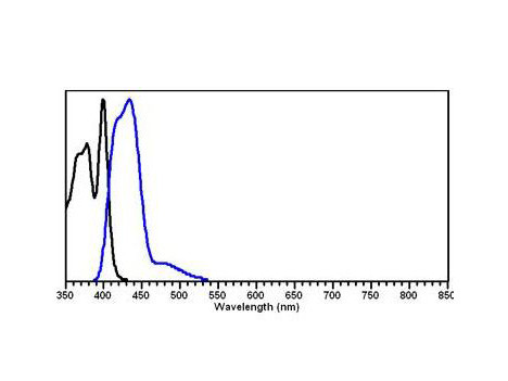 Anti-Sheep IgG (H&L) (Min X Ch GP Ham Hs Hu Ms Rb & Rt Serum Proteins), DyLight 405 conjugated