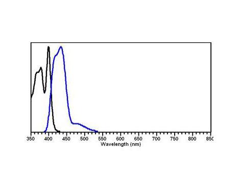 Anti-Goat IgG (H&L) (Min X Human Serum Proteins), DyLight 405 conjugated